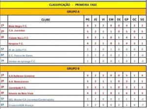 Goleada do Grêmio Bela Vista marca a rodada do Campeonato Master 5.0